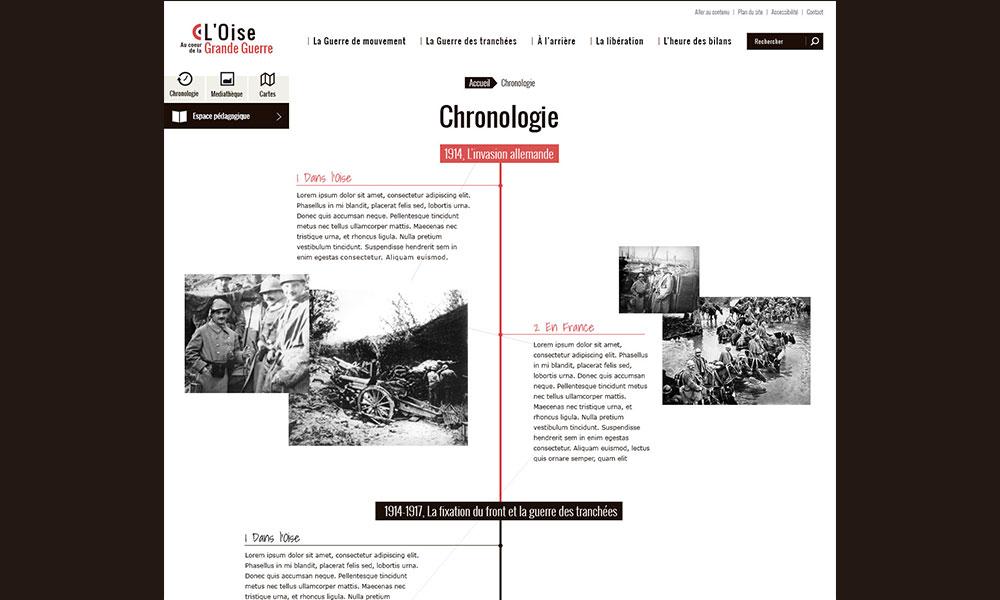 L'Oise et la Grande Guerre